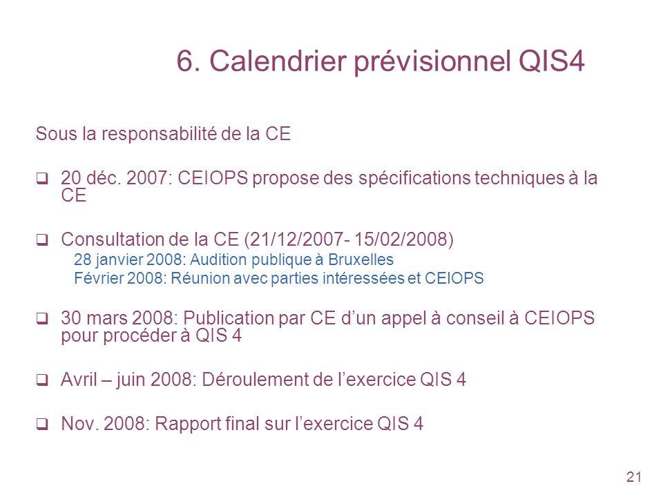 21 6. Calendrier prévisionnel QIS4 Sous la responsabilité de la CE 20 déc. 2007: CEIOPS propose des spécifications techniques à la CE Consultation de