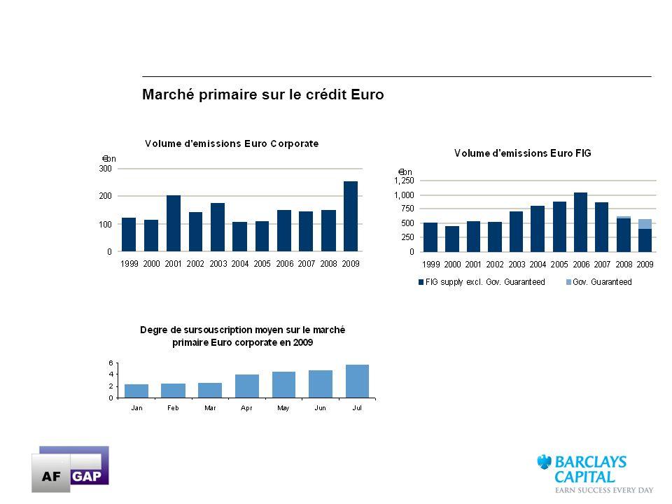 11 Marché primaire sur le crédit Euro
