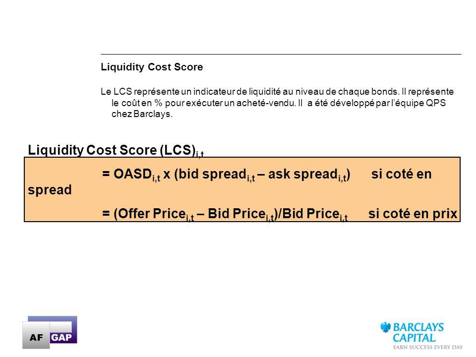 21 Liquidity Cost Score Le LCS représente un indicateur de liquidité au niveau de chaque bonds. Il représente le coût en % pour exécuter un acheté-ven