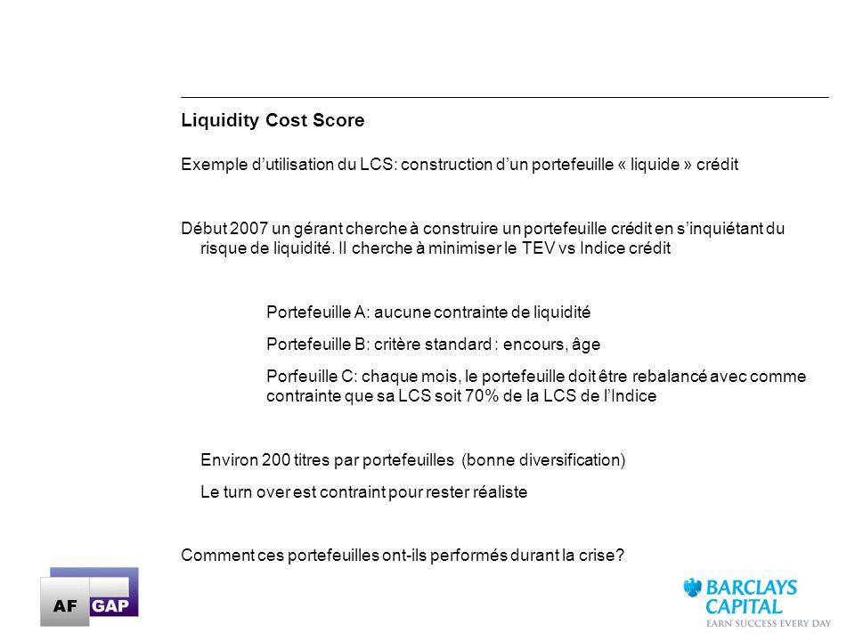 30 Liquidity Cost Score Exemple dutilisation du LCS: construction dun portefeuille « liquide » crédit Début 2007 un gérant cherche à construire un por