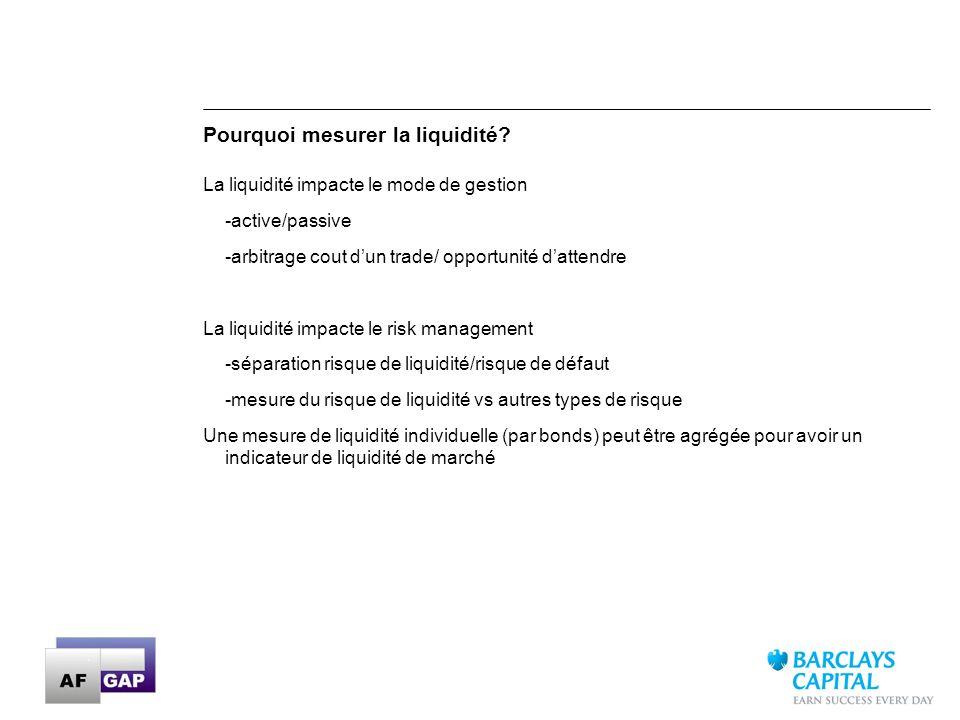 4 Pourquoi mesurer la liquidité? La liquidité impacte le mode de gestion -active/passive -arbitrage cout dun trade/ opportunité dattendre La liquidité