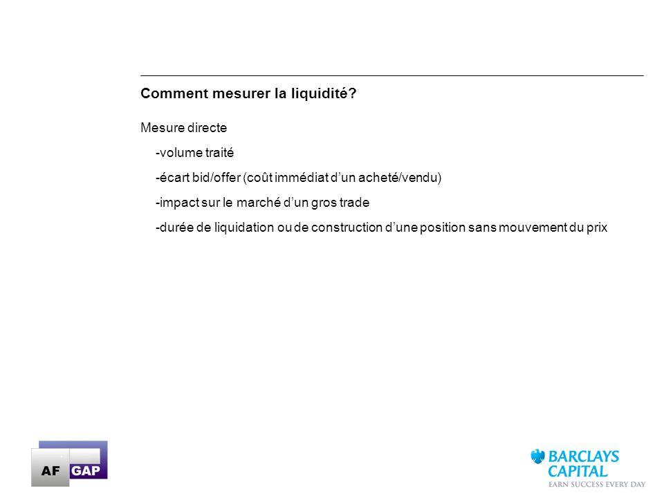 5 Comment mesurer la liquidité? Mesure directe -volume traité -écart bid/offer (coût immédiat dun acheté/vendu) -impact sur le marché dun gros trade -