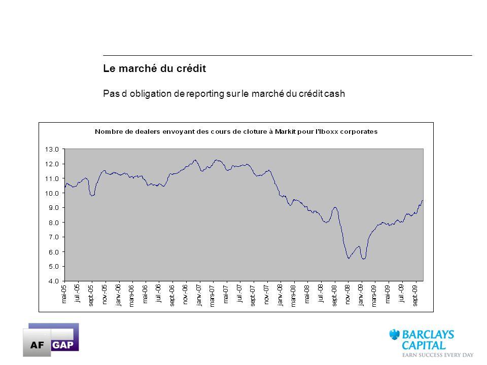 9 Le marché du crédit Pas d obligation de reporting sur le marché du crédit cash