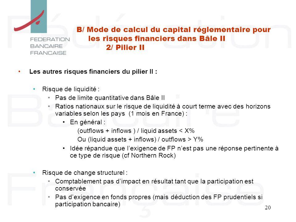 20 Les autres risques financiers du pilier II : Risque de liquidité : Pas de limite quantitative dans Bâle II Ratios nationaux sur le risque de liquid