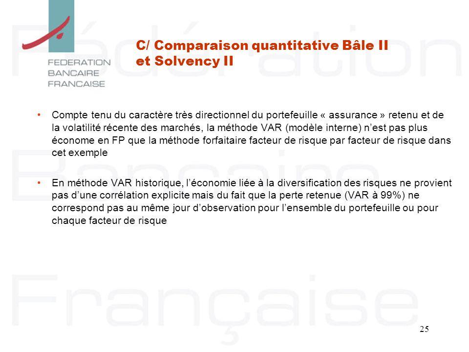 25 C/ Comparaison quantitative Bâle II et Solvency II Compte tenu du caractère très directionnel du portefeuille « assurance » retenu et de la volatil