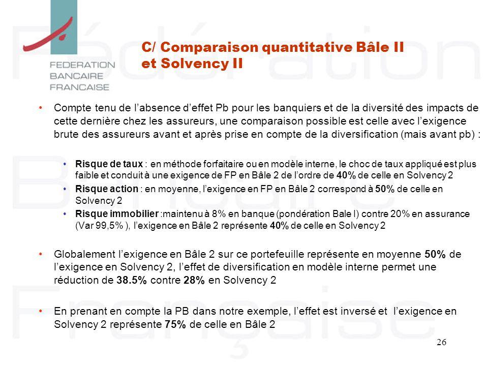 26 C/ Comparaison quantitative Bâle II et Solvency II Compte tenu de labsence deffet Pb pour les banquiers et de la diversité des impacts de cette der