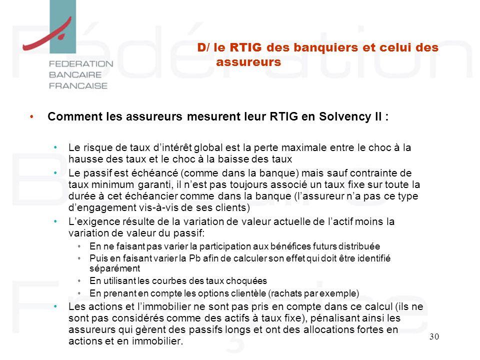 30 Comment les assureurs mesurent leur RTIG en Solvency II : Le risque de taux dintérêt global est la perte maximale entre le choc à la hausse des tau