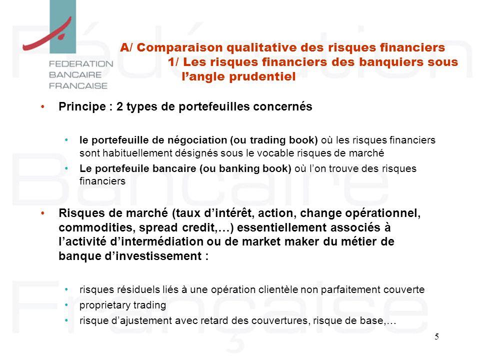 5 Principe : 2 types de portefeuilles concernés le portefeuille de négociation (ou trading book) où les risques financiers sont habituellement désigné