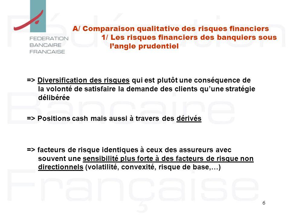 6 => Diversification des risques qui est plutôt une conséquence de la volonté de satisfaire la demande des clients quune stratégie délibérée => Positi