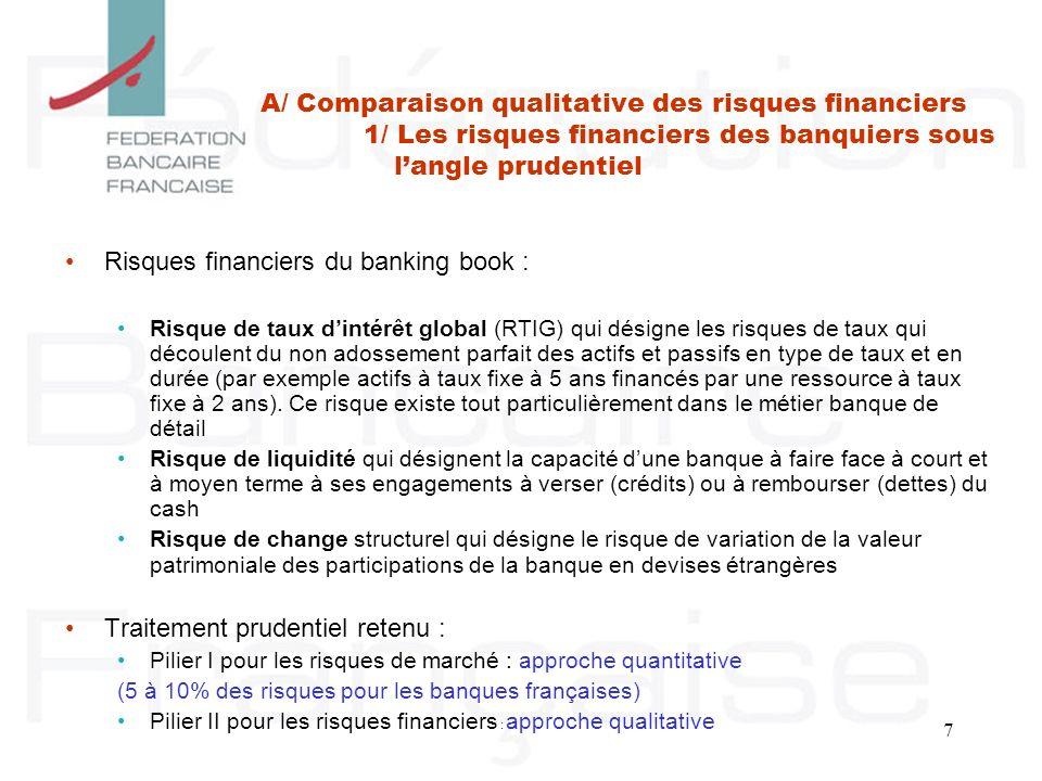 7 Risques financiers du banking book : Risque de taux dintérêt global (RTIG) qui désigne les risques de taux qui découlent du non adossement parfait d
