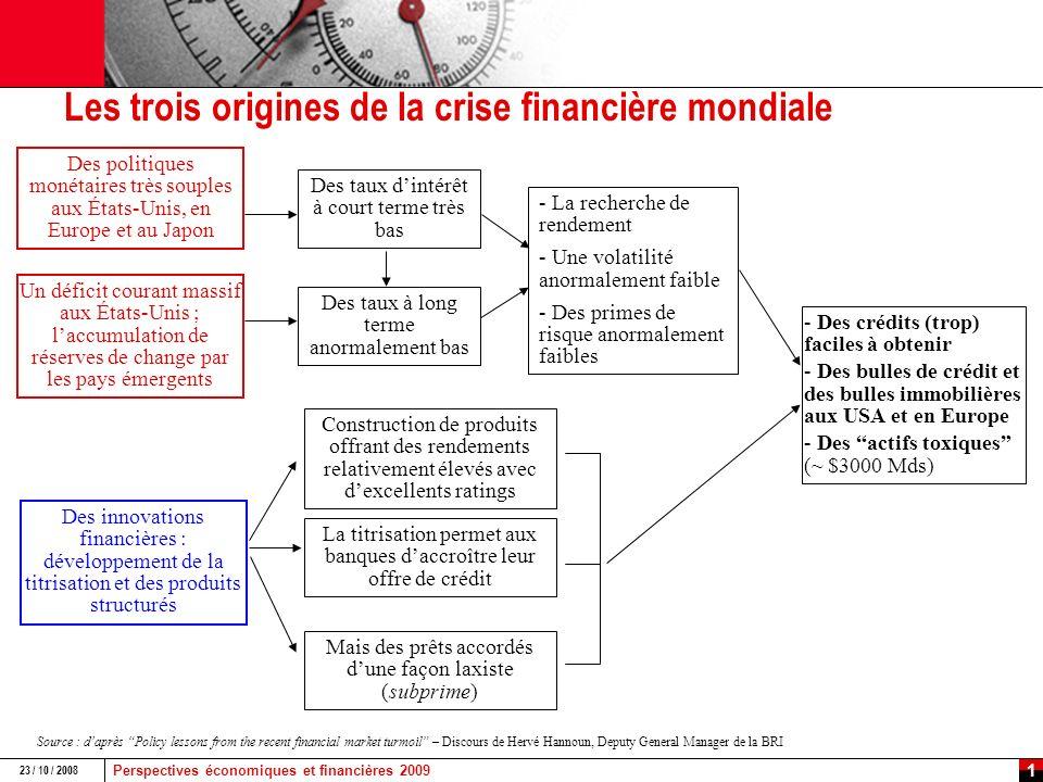 JJ Mois Année 23 / 10 / 2008 PERSPECTIVES ÉCONOMIQUES ET FINANCIÈRES 2009 Hervé MONET