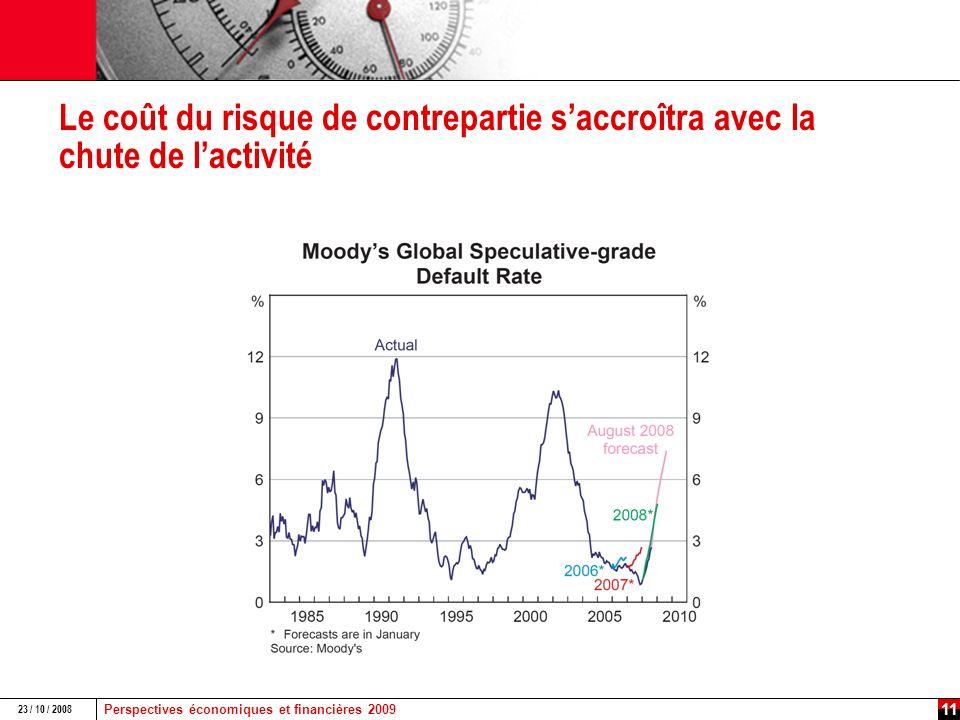 Perspectives économiques et financières 2009 23 / 10 / 2008 10 Un impact négatif des plans de soutien aux systèmes bancaires sur les actifs souverains ou quasi-souverains
