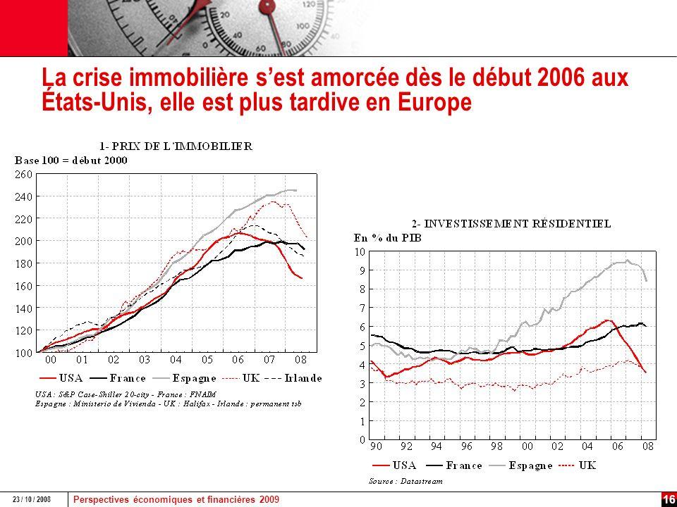 Perspectives économiques et financières 2009 23 / 10 / 2008 15 La question qui se pose aujourdhui : Quelle récession .