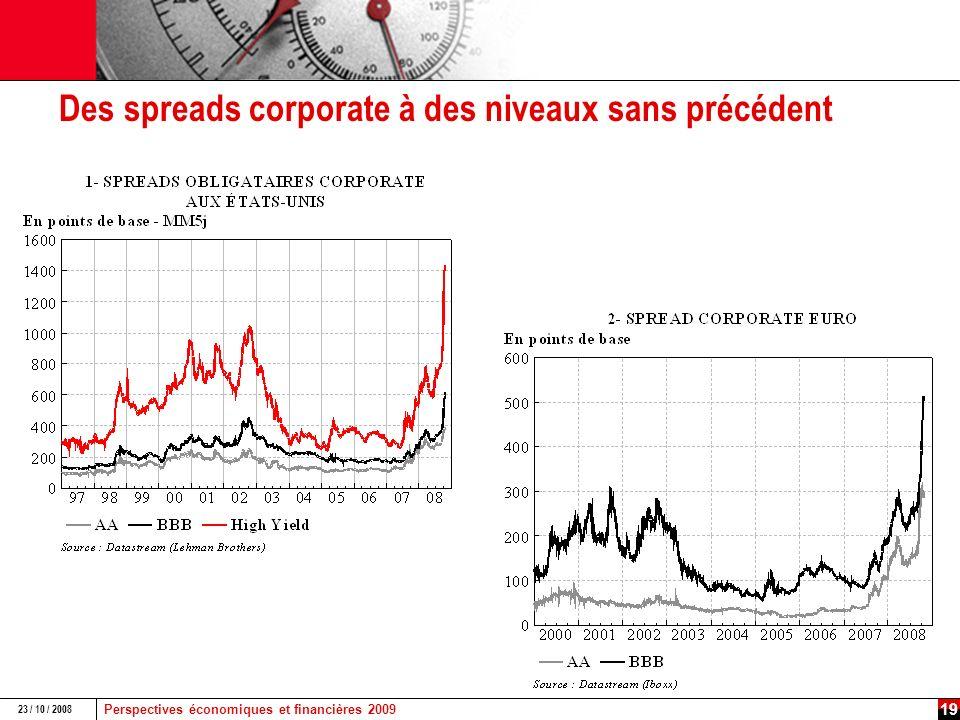 Perspectives économiques et financières 2009 23 / 10 / 2008 18 La question qui se pose aujourdhui : Quelle récession .