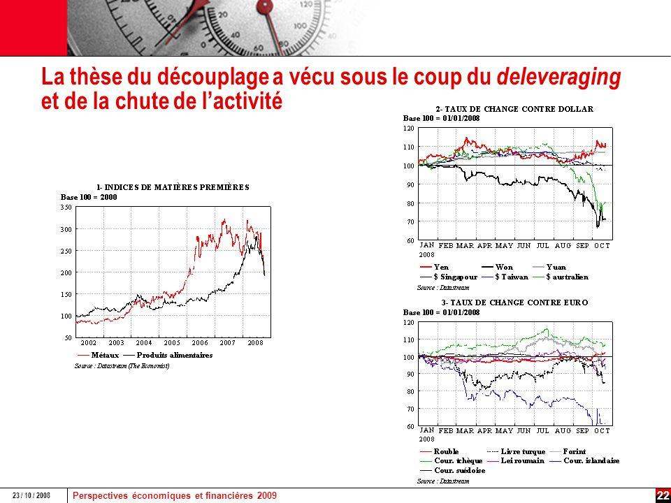 Perspectives économiques et financières 2009 23 / 10 / 2008 21 La question qui se pose aujourdhui : Quelle récession .