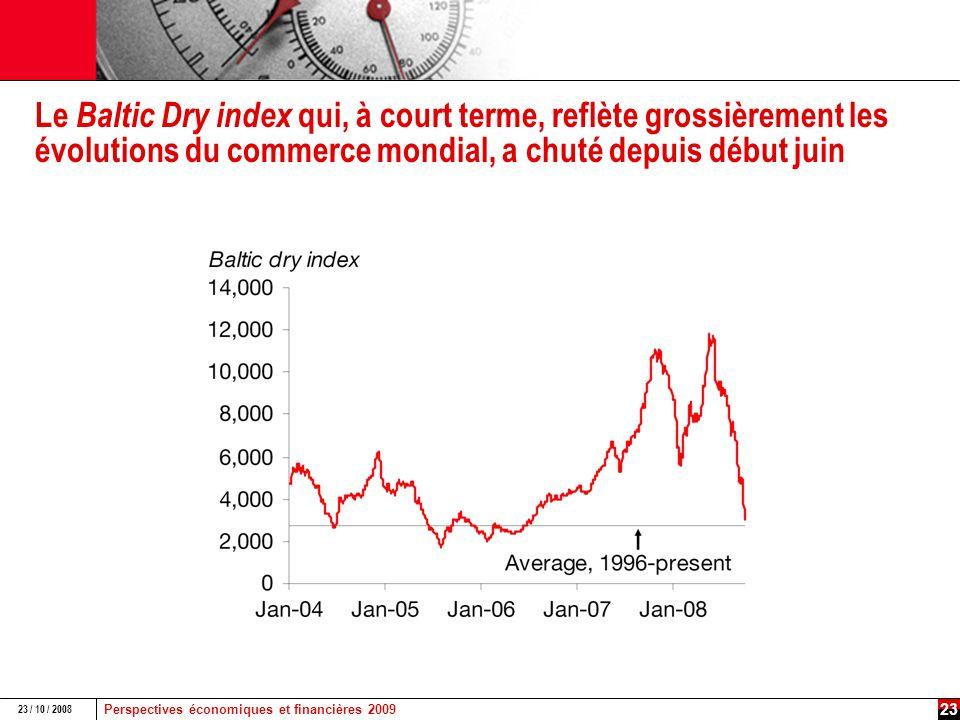 Perspectives économiques et financières 2009 23 / 10 / 2008 22 La thèse du découplage a vécu sous le coup du deleveraging et de la chute de lactivité