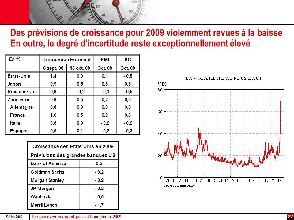 Perspectives économiques et financières 2009 23 / 10 / 2008 26 La dégradation des indicateurs conjoncturels saccélère aux États-Unis