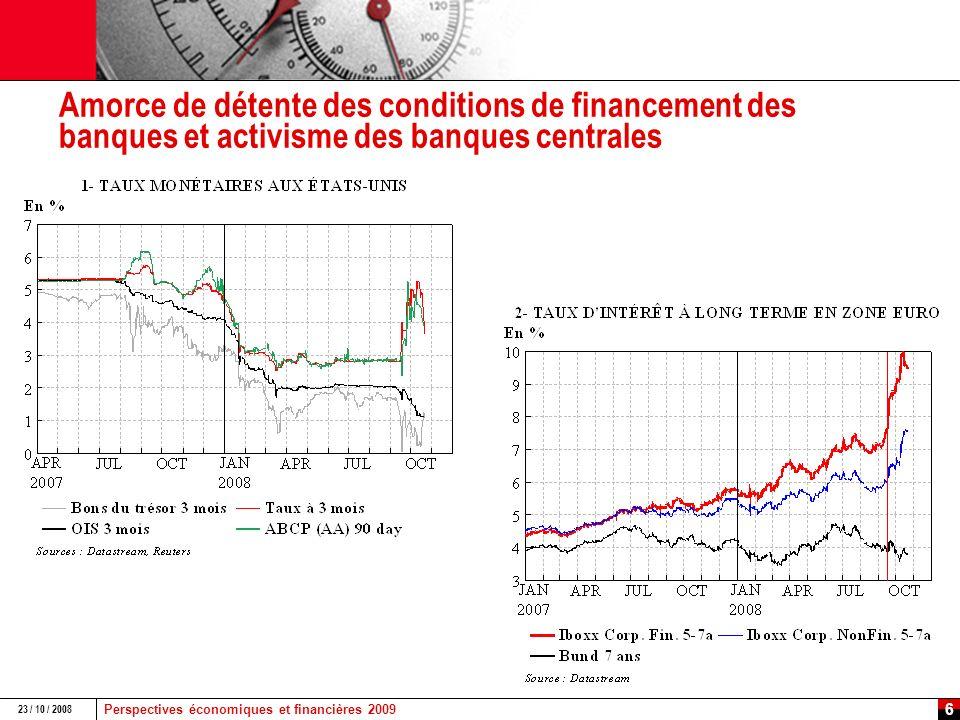 Perspectives économiques et financières 2009 23 / 10 / 2008 5 La question qui se pose aujourdhui : Quelle récession .