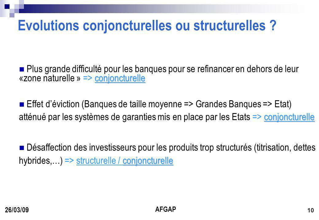 AFGAP 10 26/03/09 Evolutions conjoncturelles ou structurelles .