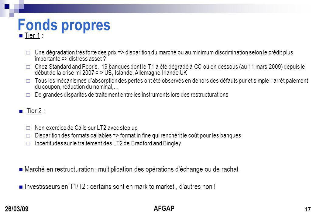 AFGAP 17 26/03/09 Fonds propres Tier 1 : Une dégradation très forte des prix => disparition du marché ou au minimum discrimination selon le crédit plus importante => distress asset .
