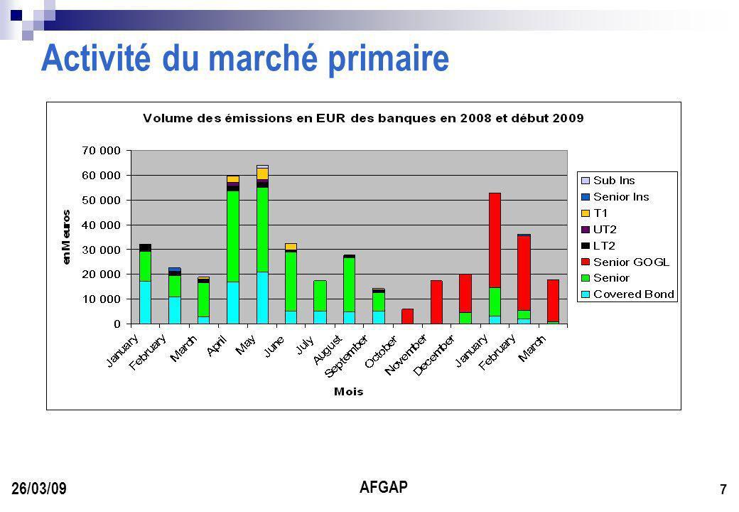 AFGAP 7 26/03/09 Activité du marché primaire