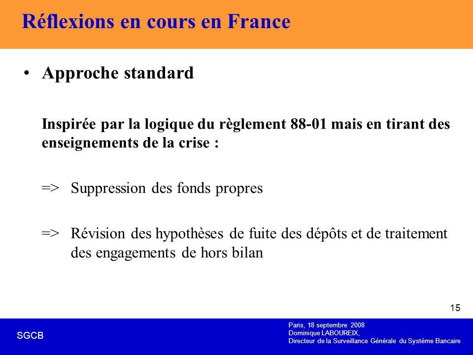 Paris, 18 septembre 2008 Dominique LABOUREIX, Directeur de la Surveillance Générale du Système Bancaire SGCB 15 Réflexions en cours en France Approche