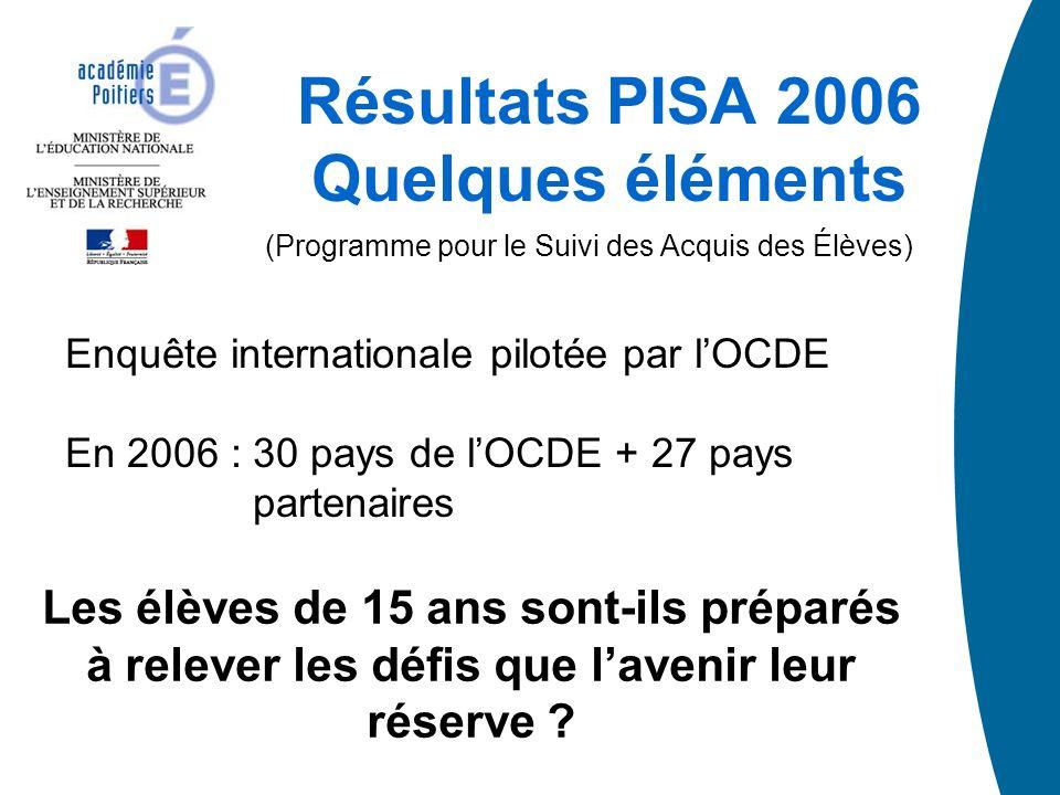 Résultats PISA 2006 Quelques éléments (Programme pour le Suivi des Acquis des Élèves) Enquête internationale pilotée par lOCDE En 2006 : 30 pays de lO