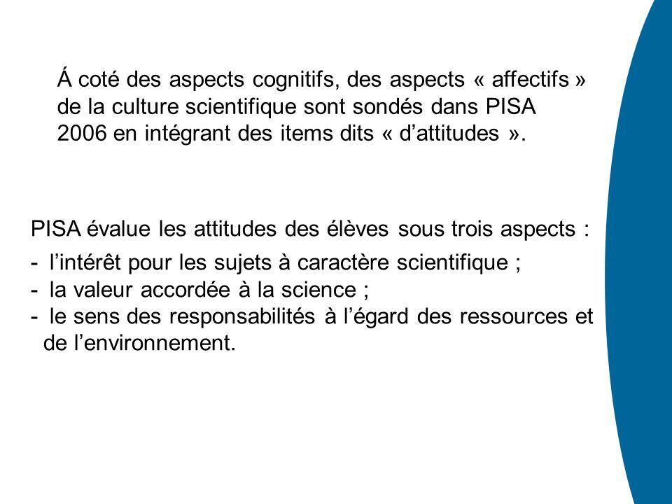 PISA évalue les attitudes des élèves sous trois aspects : - lintérêt pour les sujets à caractère scientifique ; - la valeur accordée à la science ; -