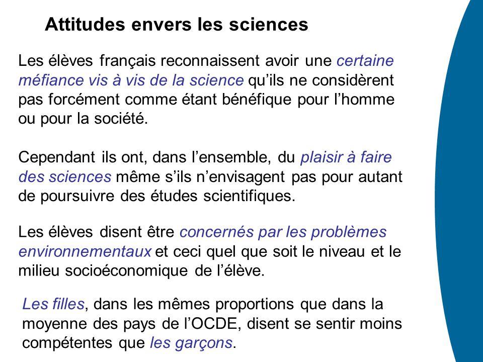 Les élèves français reconnaissent avoir une certaine méfiance vis à vis de la science quils ne considèrent pas forcément comme étant bénéfique pour lh