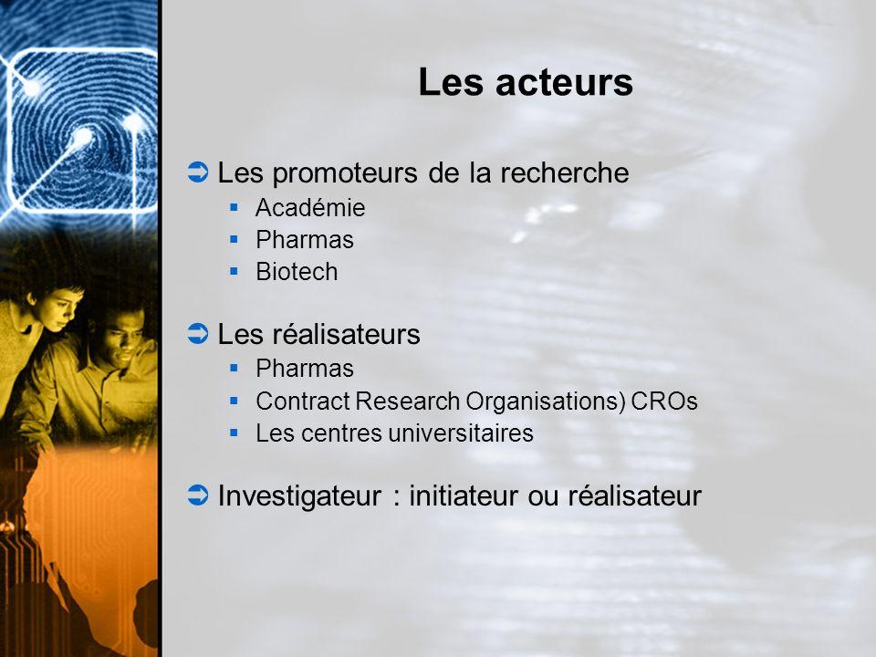 Les 2 mondes IndustrieAcadémie Médicament++++ Autres études++++ Financement++++ Personnel+++.