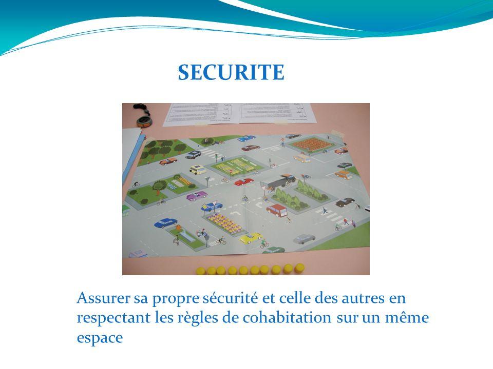 SECURITE Assurer sa propre sécurité et celle des autres en respectant les règles de cohabitation sur un même espace
