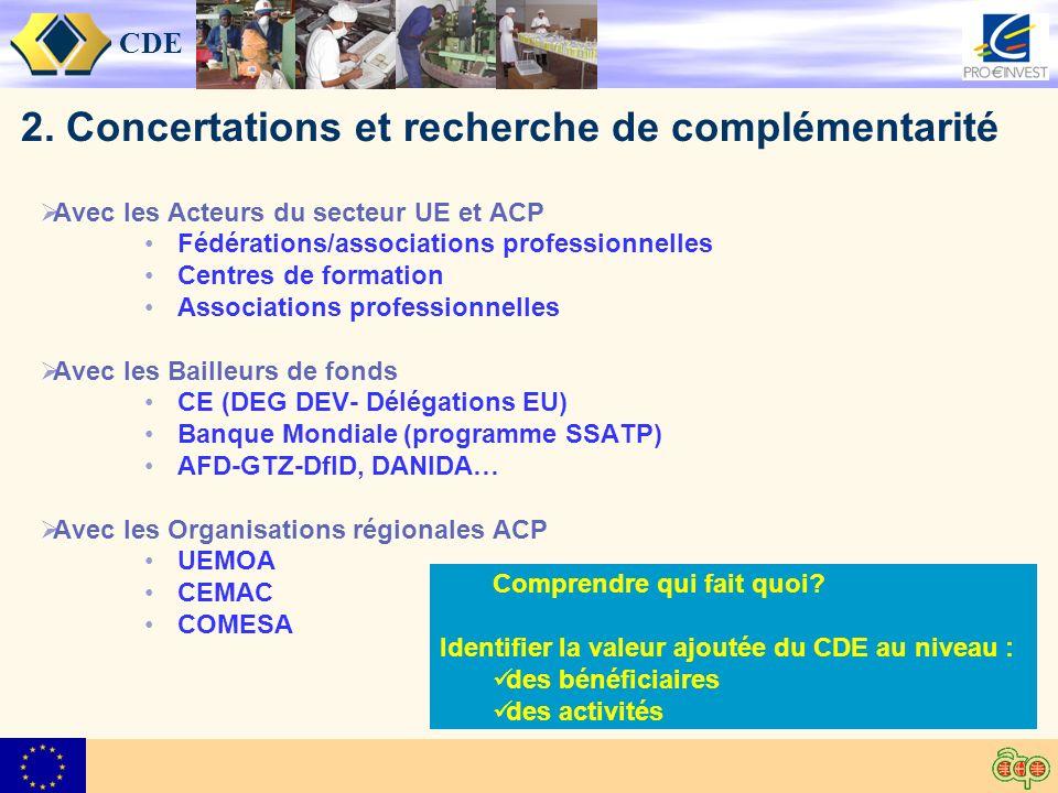 CDE CONTACT Sid Boubekeur - sbu@cde.int Coordinateur secteur infrastructure Avenue Herrmann - Debroux, 52 B 1160 BRUXELLES - Belgium Tel +32 2 679 18 11 - Fax +32 2 679 18 70 www.cde.int