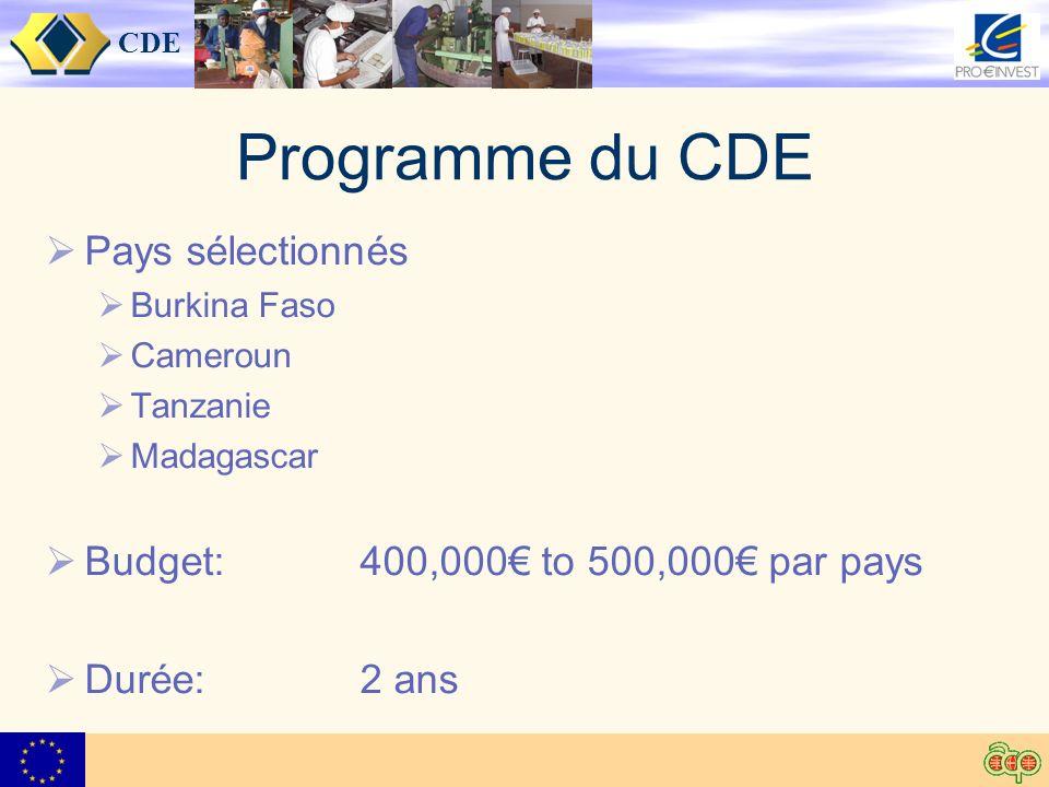 CDE Programme du CDE Pays sélectionnés Burkina Faso Cameroun Tanzanie Madagascar Budget: 400,000 to 500,000 par pays Durée: 2 ans
