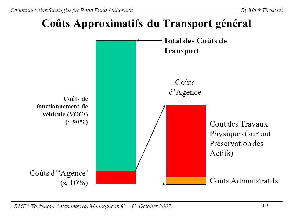 19 Coûts Approximatifs du Transport général Coûts de fonctionnement de véhicule (VOCs) ( 90%) Coûts dAgence ( 10%) Coût des Travaux Physiques (surtout