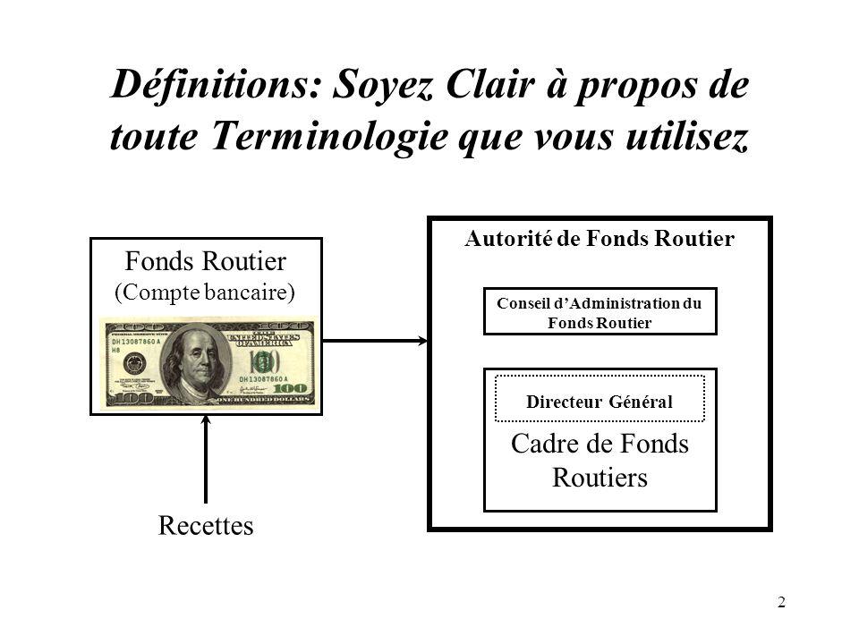 2 Définitions: Soyez Clair à propos de toute Terminologie que vous utilisez Autorité de Fonds Routier Conseil dAdministration du Fonds Routier Cadre de Fonds Routiers Fonds Routier (Compte bancaire) Directeur Général Recettes