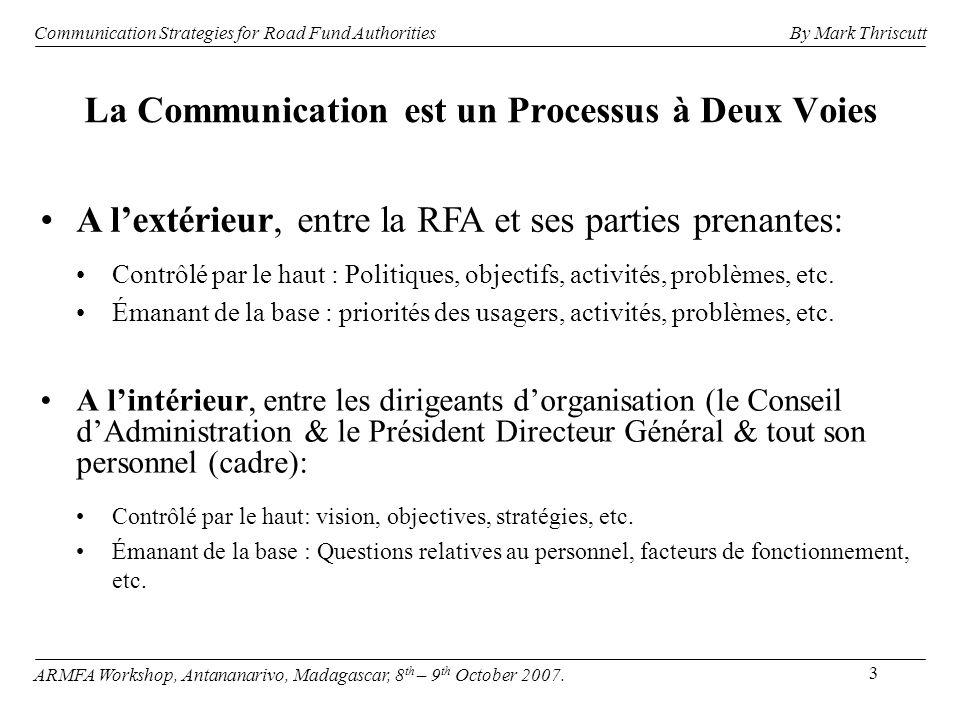 3 La Communication est un Processus à Deux Voies A lintérieur, entre les dirigeants dorganisation (le Conseil dAdministration & le Président Directeur