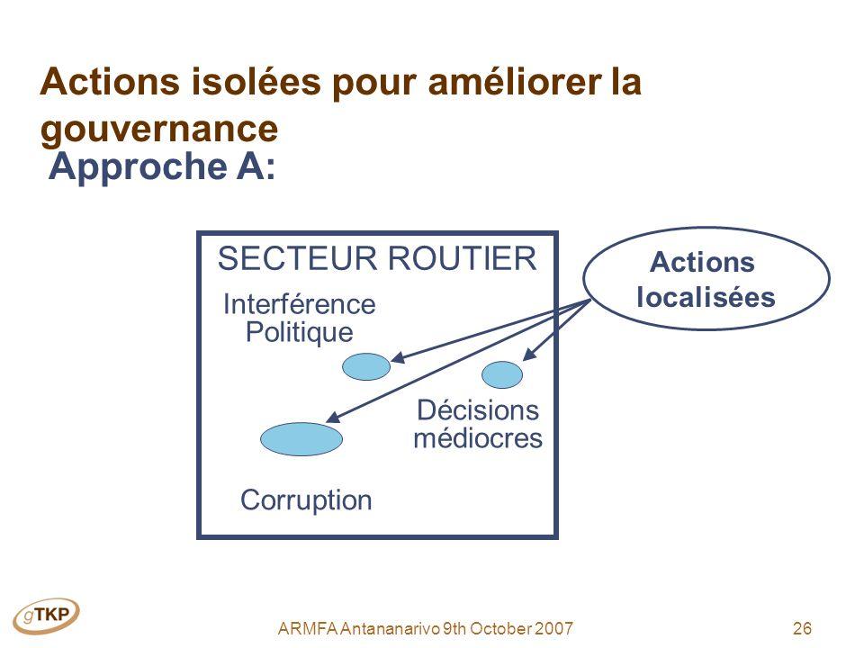 26ARMFA Antananarivo 9th October 2007 Actions isolées pour améliorer la gouvernance SECTEUR ROUTIER Décisions médiocres Corruption Interférence Politique Approche A: Actions localisées
