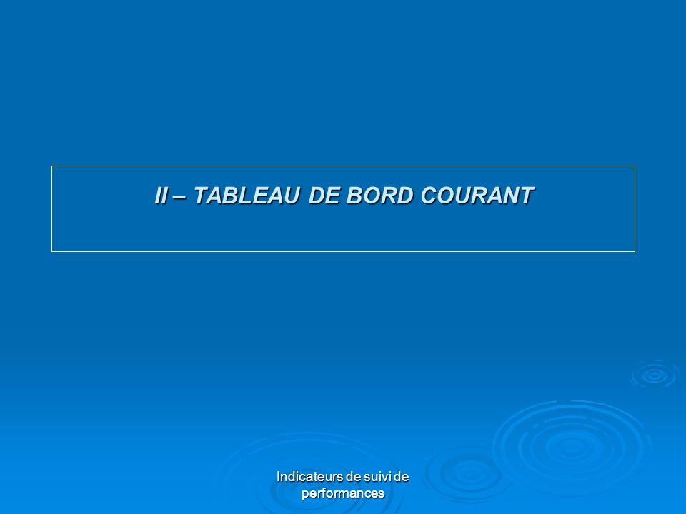 Indicateurs de suivi de performances II – TABLEAU DE BORD COURANT