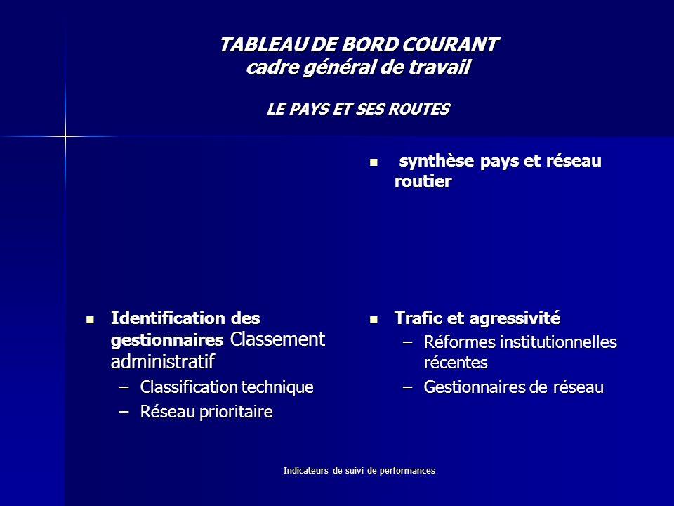 Indicateurs de suivi de performances TABLEAU DE BORD COURANT cadre général de travail LE PAYS ET SES ROUTES synthèse pays et réseau routier synthèse p