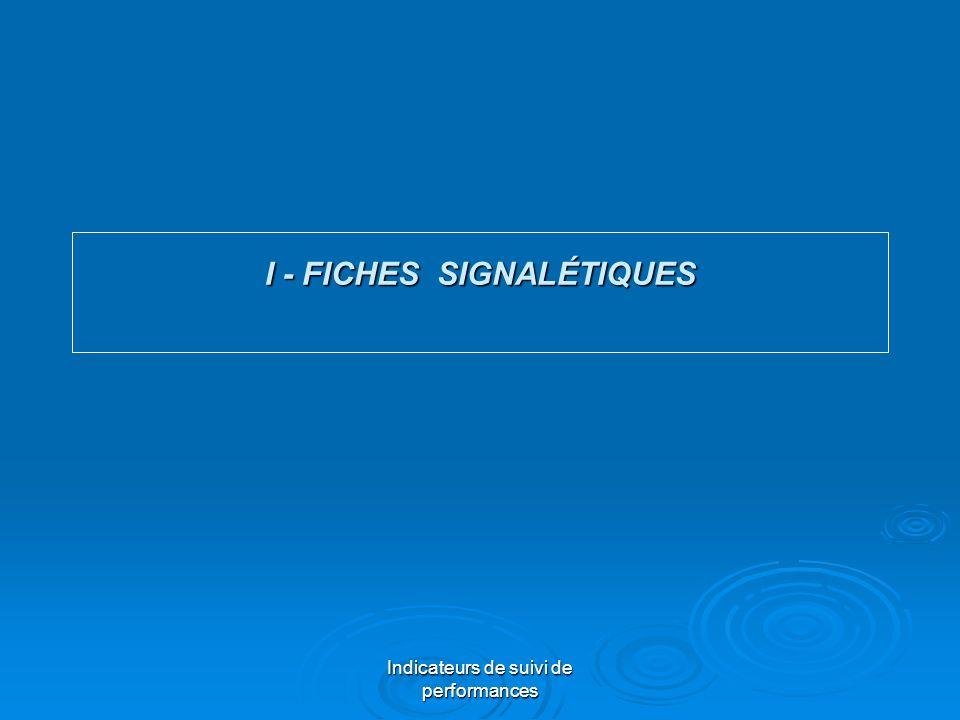 Indicateurs de suivi de performances I - FICHES SIGNALÉTIQUES