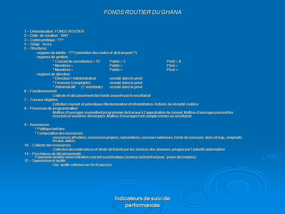 Indicateurs de suivi de performances FONDS ROUTIER DU GHANA 1 – Dénomination : FONDS ROUTIER 2 – Date de création : 1997 3 – Cadre juridique : ??? 4 –