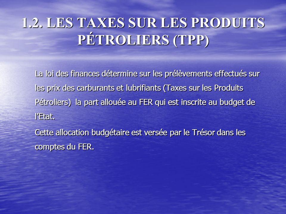 1.2. LES TAXES SUR LES PRODUITS PÉTROLIERS (TPP) La loi des finances détermine sur les prélèvements effectués sur les prix des carburants et lubrifian