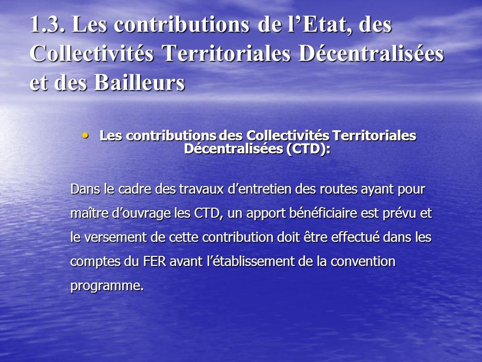 Les contributions des bailleurs Le FER reçoit les contributions destinées à lentretien routier de la part de bailleurs internes et externes.