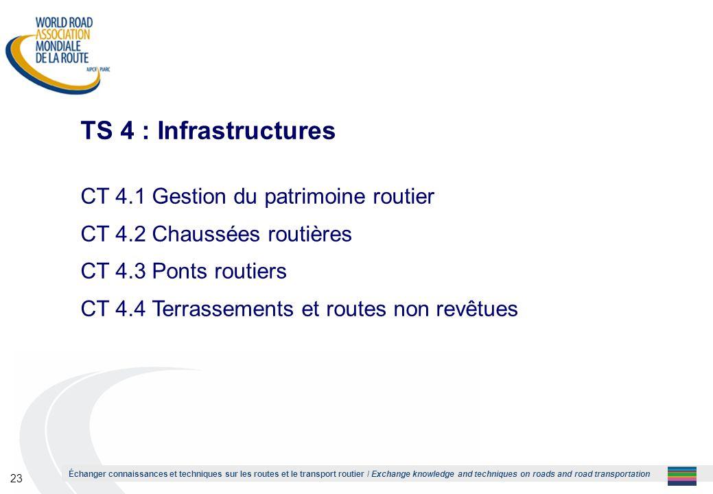 Échanger connaissances et techniques sur les routes et le transport routier / Exchange knowledge and techniques on roads and road transportation 23 TS