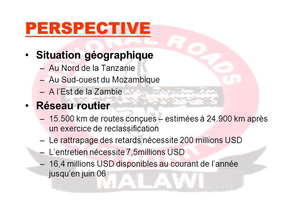PERSPECTIVE Situation géographique –Au Nord de la Tanzanie –Au Sud-ouest du Mozambique –A lEst de la Zambie Réseau routier –15.500 km de routes conçues – estimées à 24.900 km après un exercice de reclassification –Le rattrapage des retards nécessite 200 millions USD –Lentretien nécessite 7,5millions USD –16,4 millions USD disponibles au courant de lannée jusquen juin 06