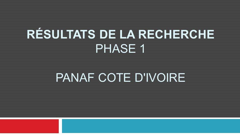 RÉSULTATS DE LA RECHERCHE PHASE 1 PANAF COTE D'IVOIRE