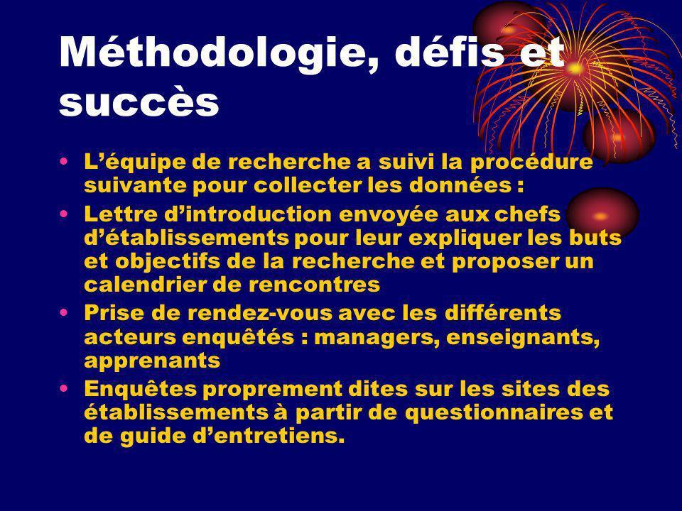 CONCLUSION Les TIC sont bien connues et appréciées dans les établissements scolaires et universitaires au Mali.