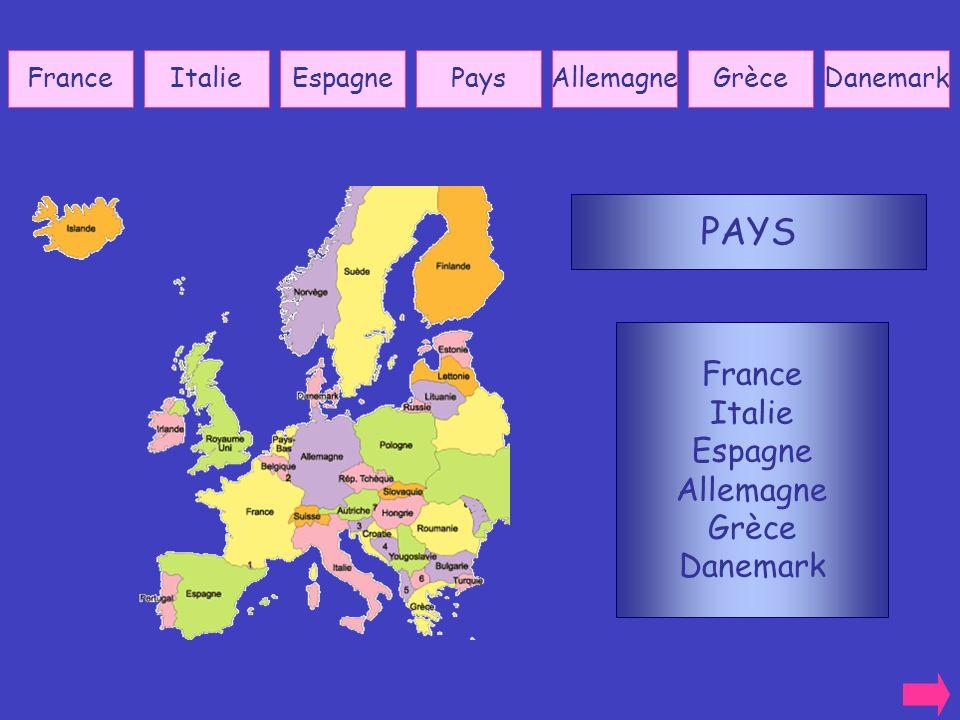 dollareurolivredirhammonnaiedinar dollar euro livre dirham marocain dinar algérien peso chilien MONNAIE peso