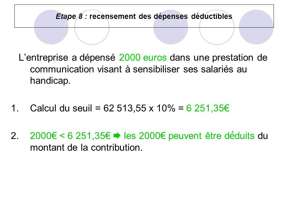 Etape 8 : recensement des dépenses déductibles Lentreprise a dépensé 2000 euros dans une prestation de communication visant à sensibiliser ses salarié