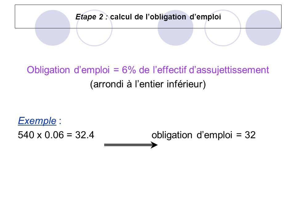 Etape 2 : calcul de lobligation demploi Obligation demploi = 6% de leffectif dassujettissement (arrondi à lentier inférieur) Exemple : 540 x 0.06 = 32